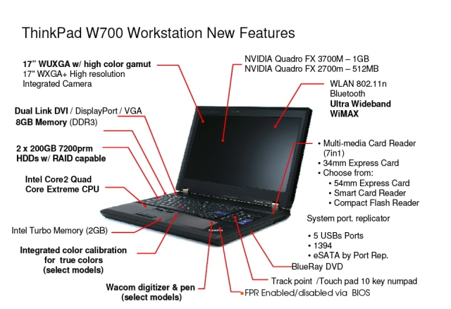 New Thinkpad W700 Full Specifications